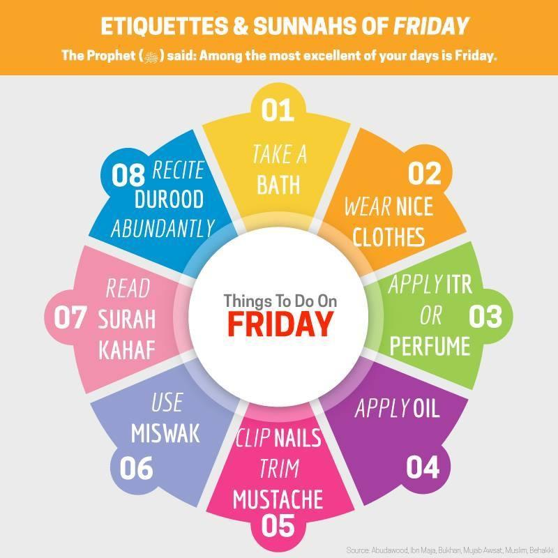 friday-jumuah-islam-sunnah-etiquettes-hadith